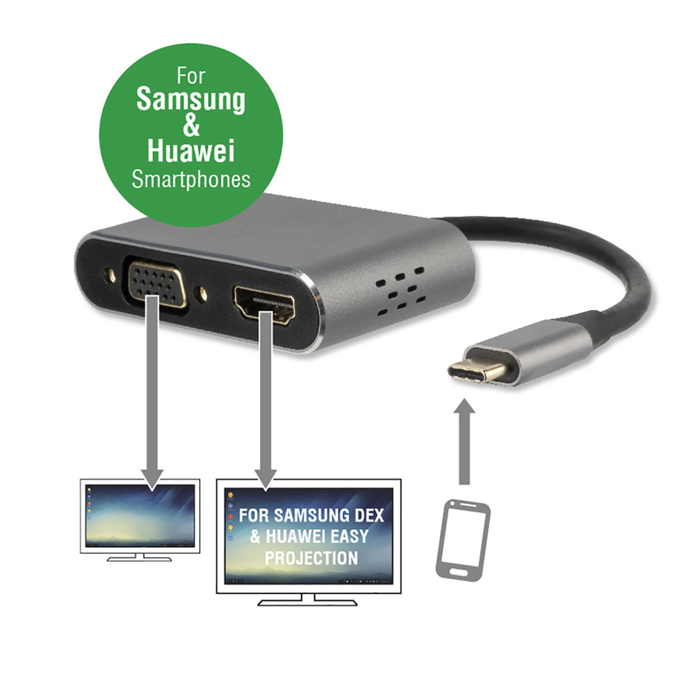 4smarts Converter USB-C OfficeCord - USB-C хъб към HDMI 4K, USB-C, VGA за смартфони със Samsung Dex и Huawei Easy Projection и устройства с USB-C (тъмносив)