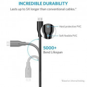 Anker Powerline Micro USB Cable 1.8m Black 2