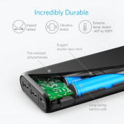 Anker PowerCore 15600 mAh Power Bank with PowerIQ and VoltageBoost 5