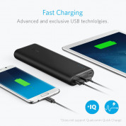 Anker PowerCore 15600 mAh Power Bank with PowerIQ and VoltageBoost 1