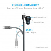 Anker Powerline Micro USB Cable 0.8m (black) 2