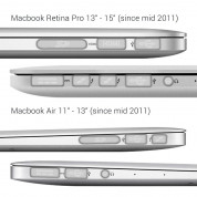 Комплект силиконови тапи против прах за MacBook Air, MacBook Pro, MacBook Pro Retina (прозрачни) 1