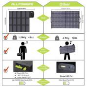 Сгъваем соларен панел 100W зареждащ директно вашето устройство от слънцето - Allpowers Solar Charger 100W (черен)  2
